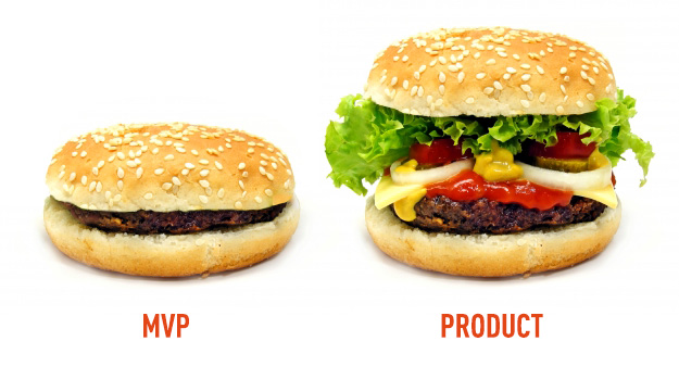 Two hamburgers representing the MVP